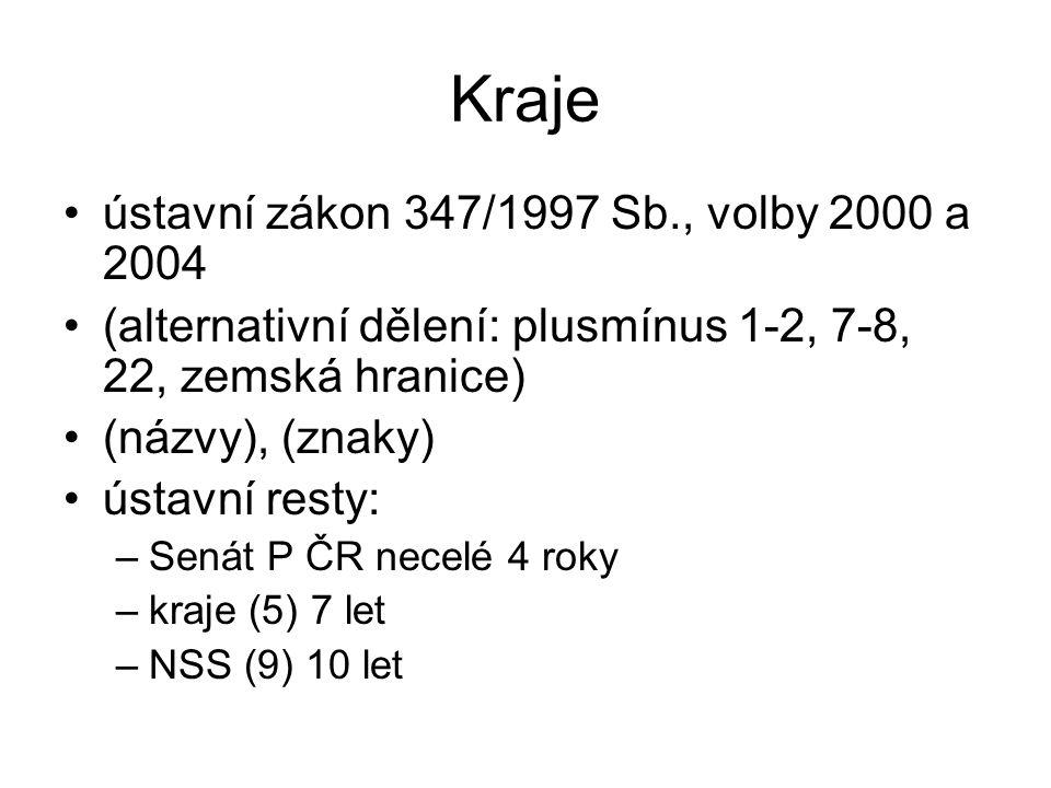 Kraje ústavní zákon 347/1997 Sb., volby 2000 a 2004