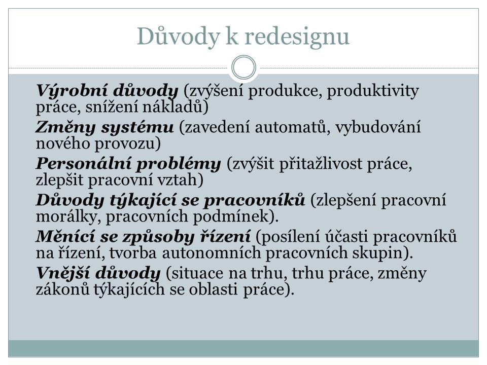 Důvody k redesignu Výrobní důvody (zvýšení produkce, produktivity práce, snížení nákladů)
