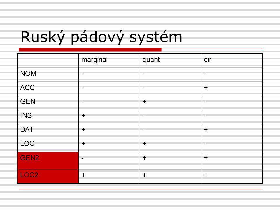Ruský pádový systém marginal quant dir NOM - ACC + GEN INS DAT LOC