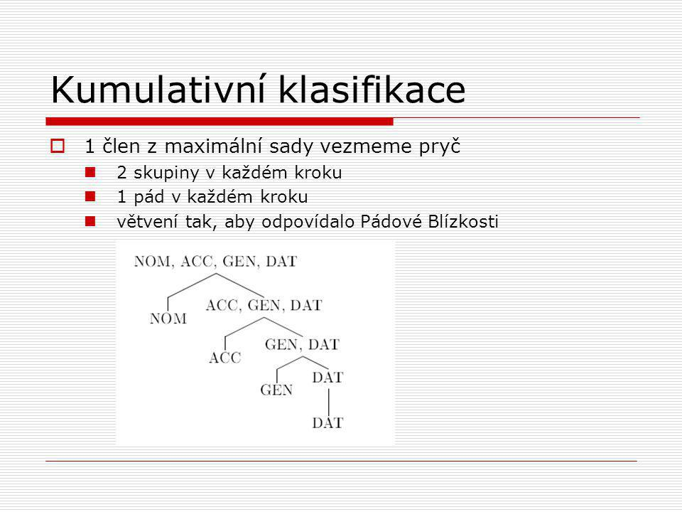 Kumulativní klasifikace