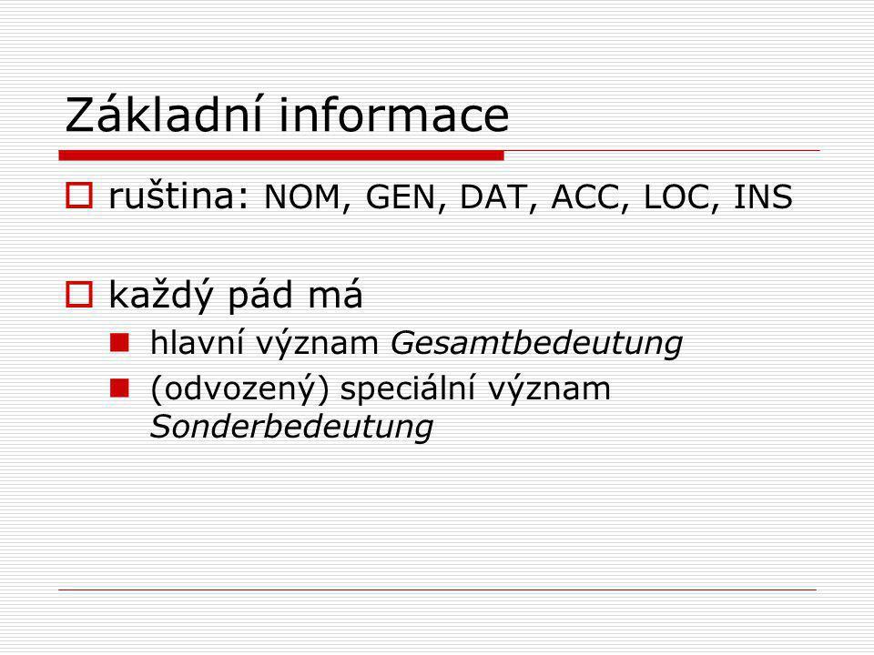 Základní informace ruština: NOM, GEN, DAT, ACC, LOC, INS každý pád má