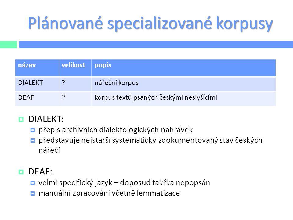 Plánované specializované korpusy