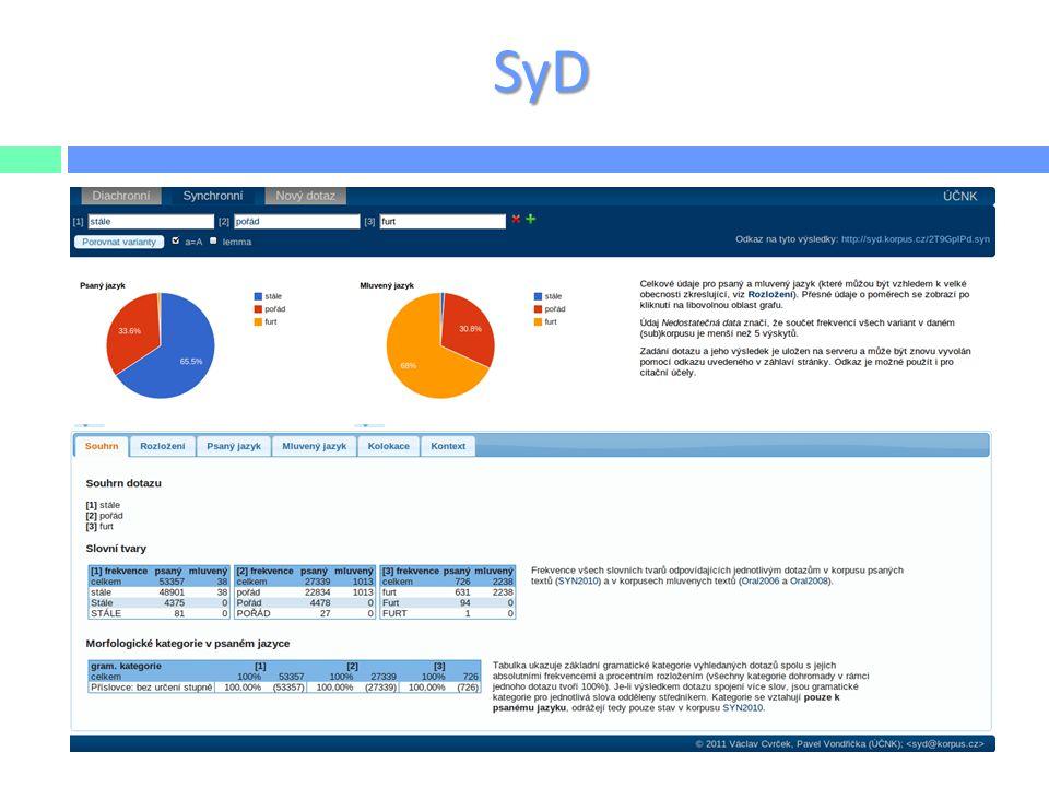 SyD upozornit na anotaci! vek, pohlavi, vzdelani apod.