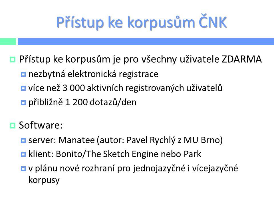 Přístup ke korpusům ČNK