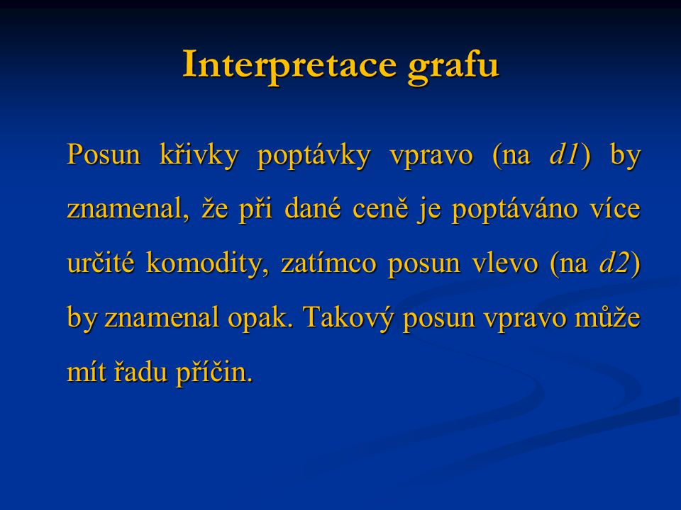 Interpretace grafu