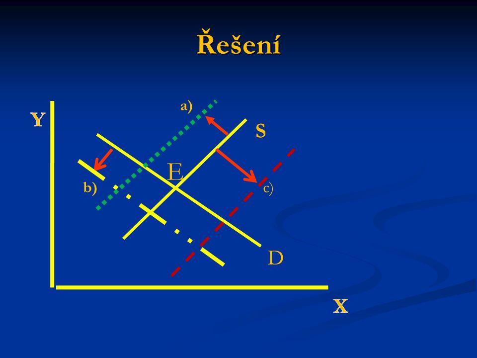 Řešení a) Y S E b) c) D X