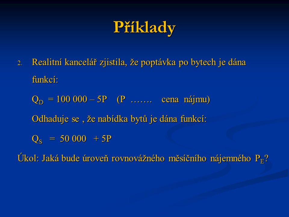 Příklady Realitní kancelář zjistila, že poptávka po bytech je dána funkcí: QD = 100 000 – 5P (P ……. cena nájmu)