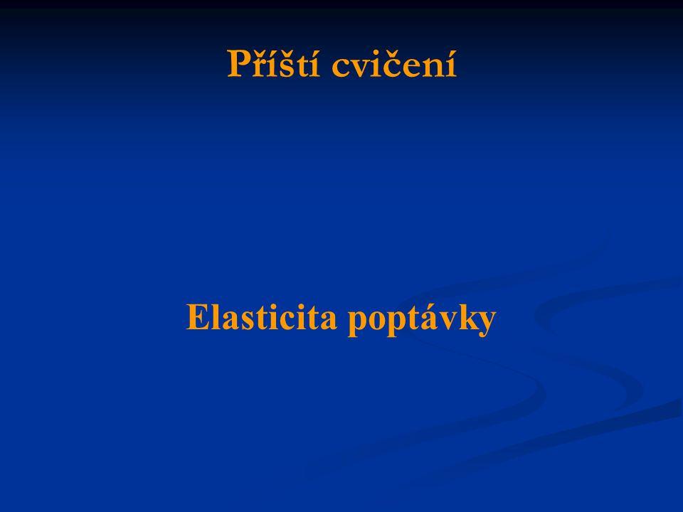 Příští cvičení Elasticita poptávky