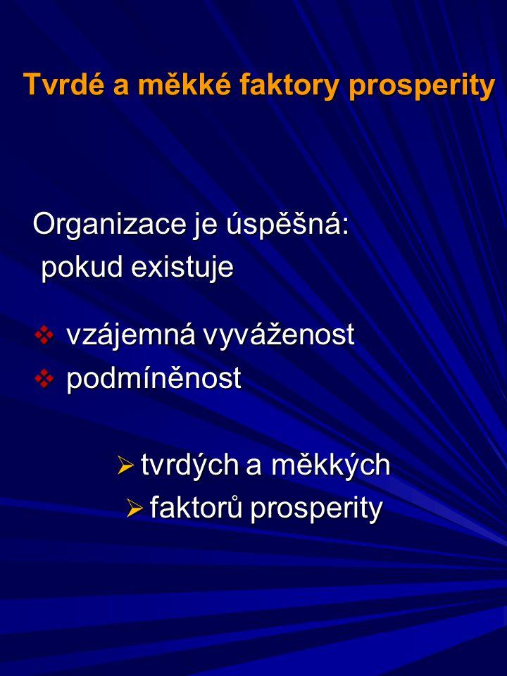 Tvrdé a měkké faktory prosperity