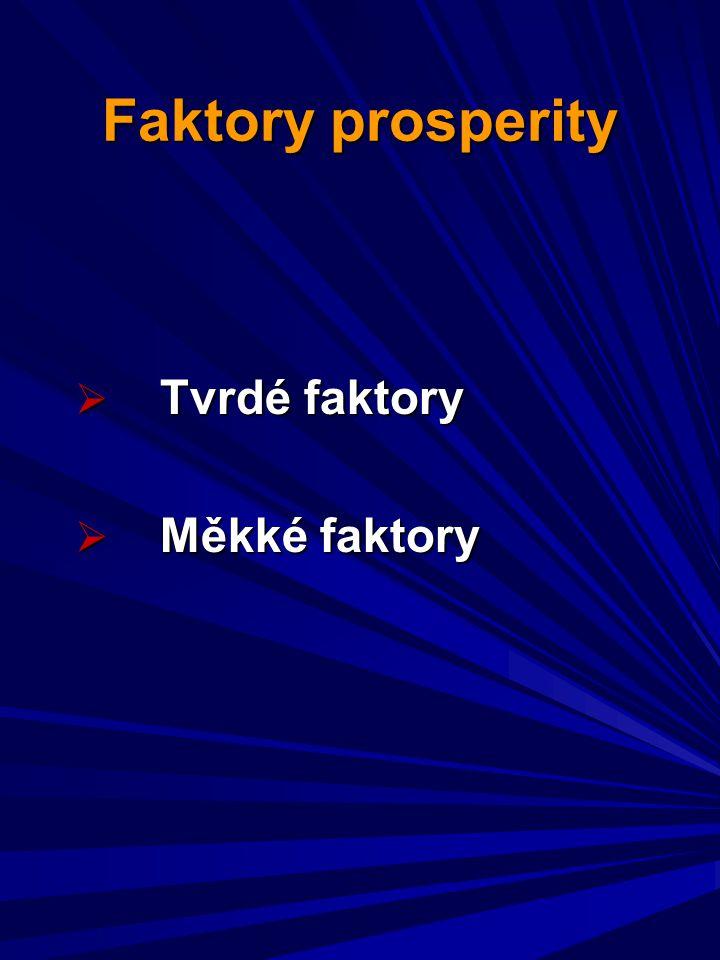 Faktory prosperity Tvrdé faktory Měkké faktory