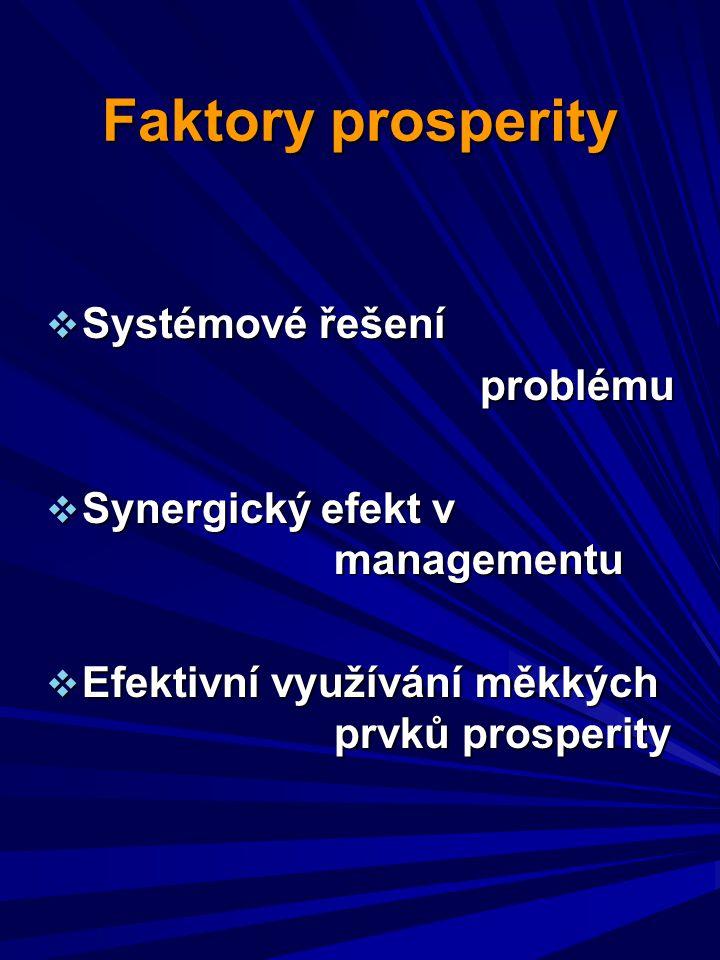 Faktory prosperity Systémové řešení problému