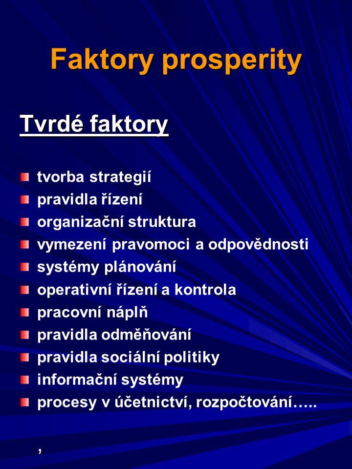 Faktory prosperity Tvrdé faktory , tvorba strategií pravidla řízení