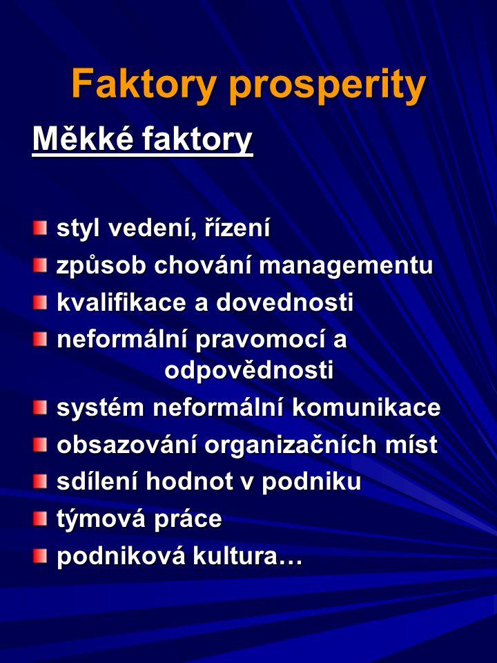 Faktory prosperity Měkké faktory styl vedení, řízení