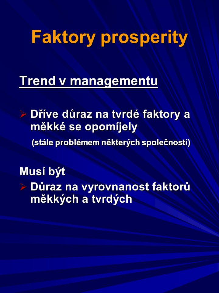 Faktory prosperity Trend v managementu