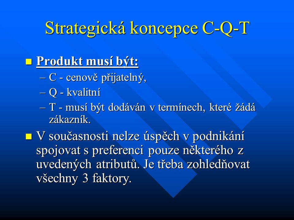 Strategická koncepce C-Q-T