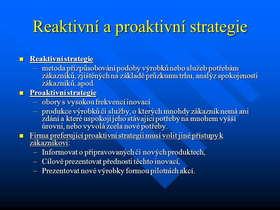 Reaktivní a proaktivní strategie