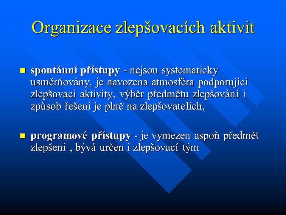 Organizace zlepšovacích aktivit
