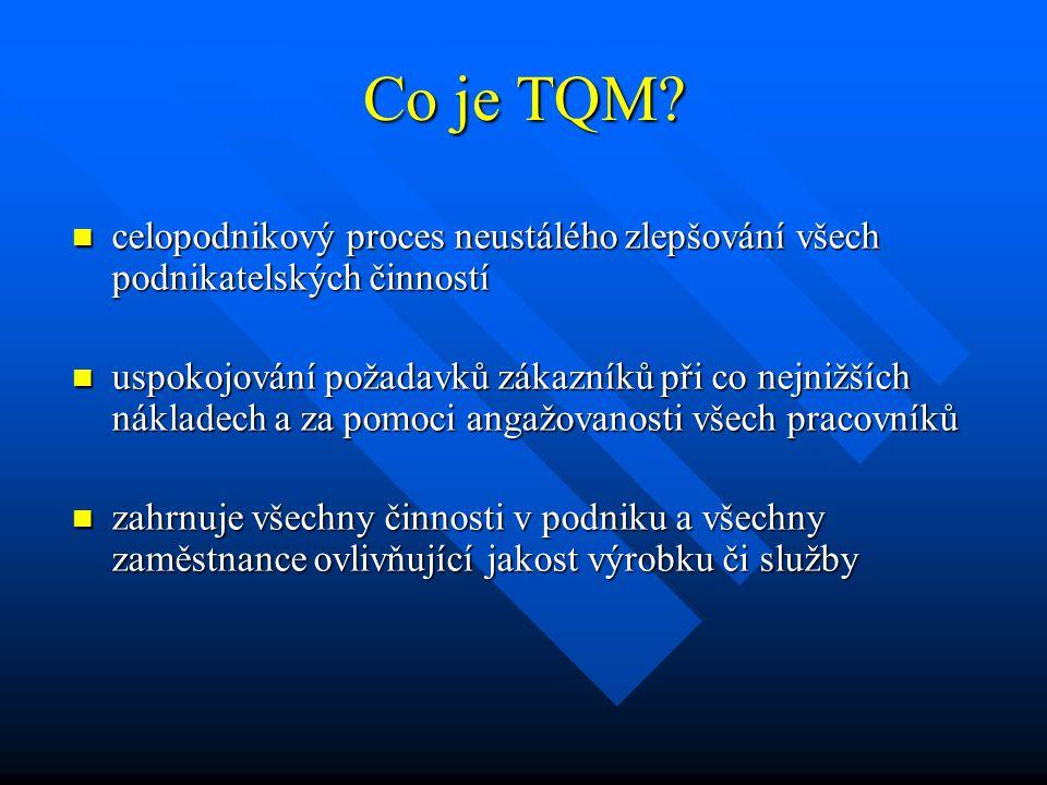 Co je TQM celopodnikový proces neustálého zlepšování všech podnikatelských činností.
