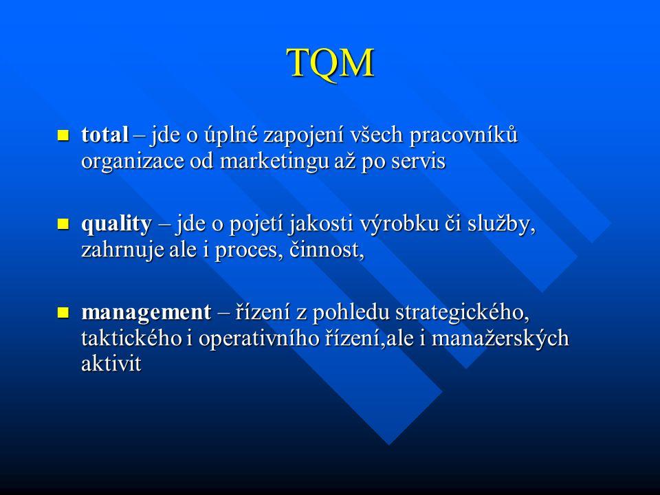 TQM total – jde o úplné zapojení všech pracovníků organizace od marketingu až po servis.