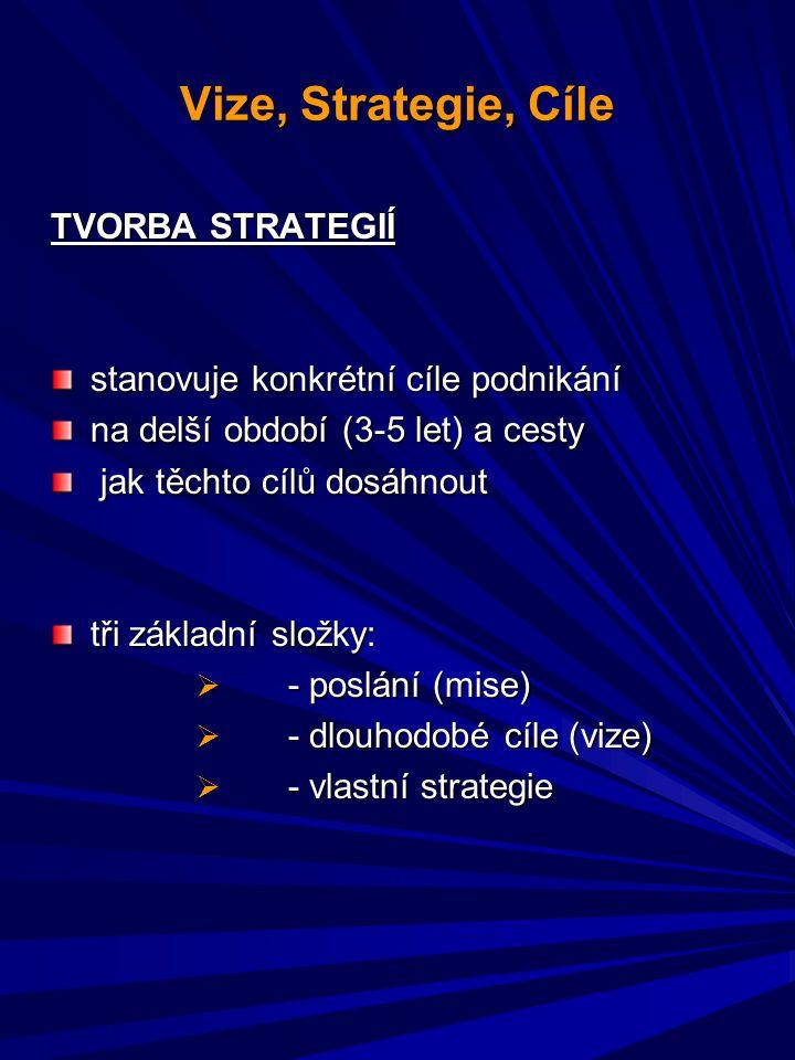 Vize, Strategie, Cíle TVORBA STRATEGIÍ