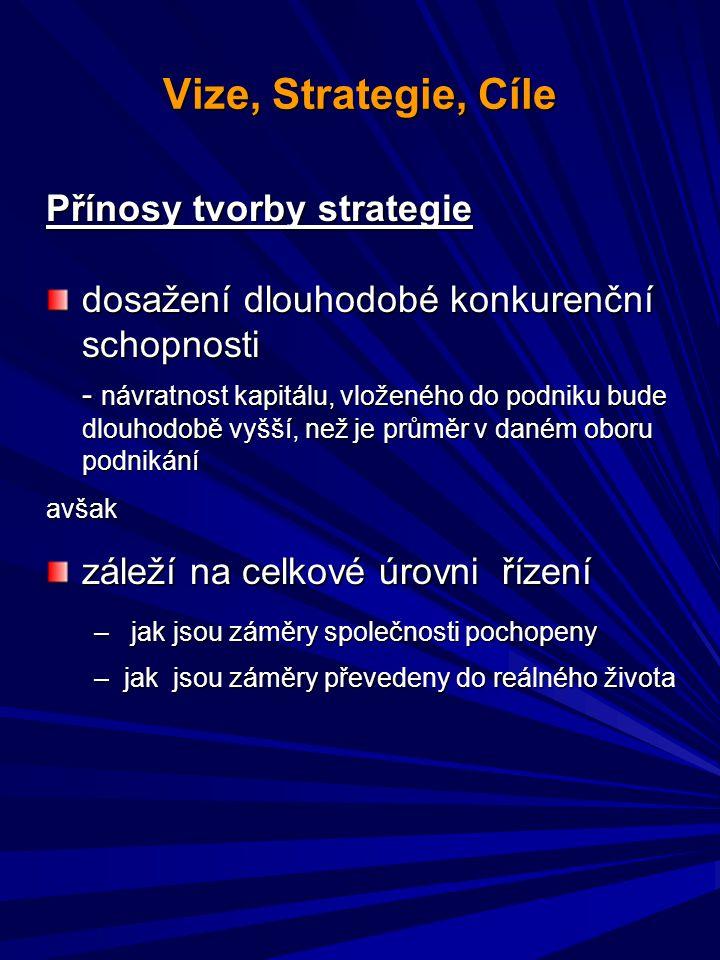 Vize, Strategie, Cíle Přínosy tvorby strategie