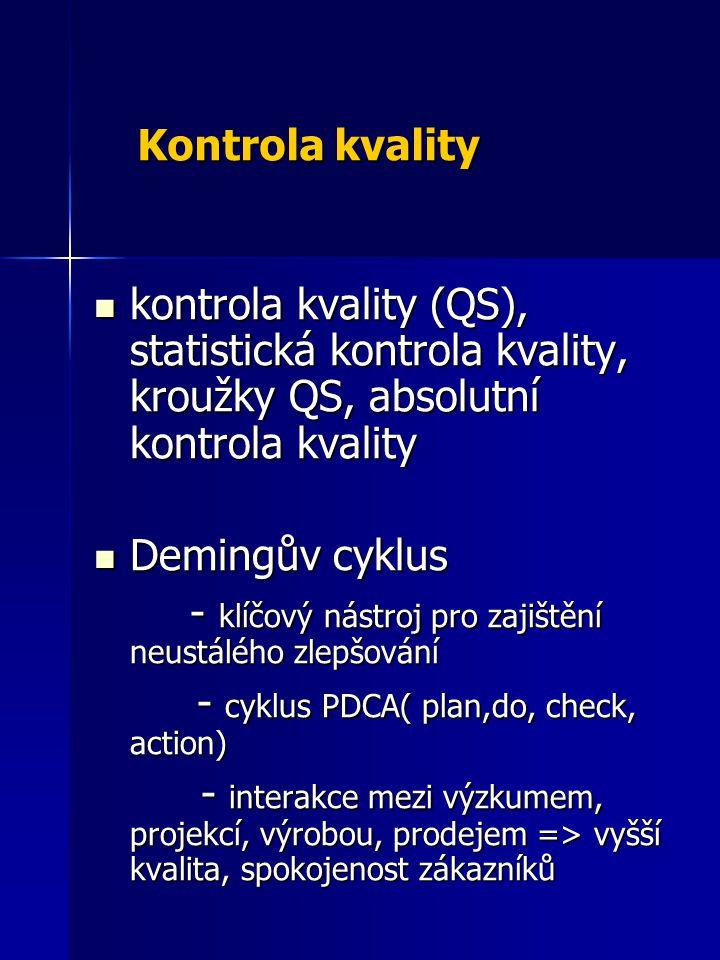 Kontrola kvality kontrola kvality (QS), statistická kontrola kvality, kroužky QS, absolutní kontrola kvality.