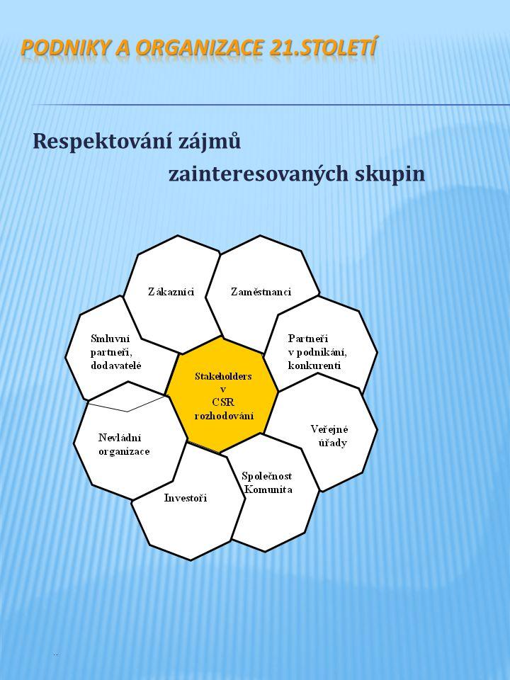 Podniky a organizace 21.století