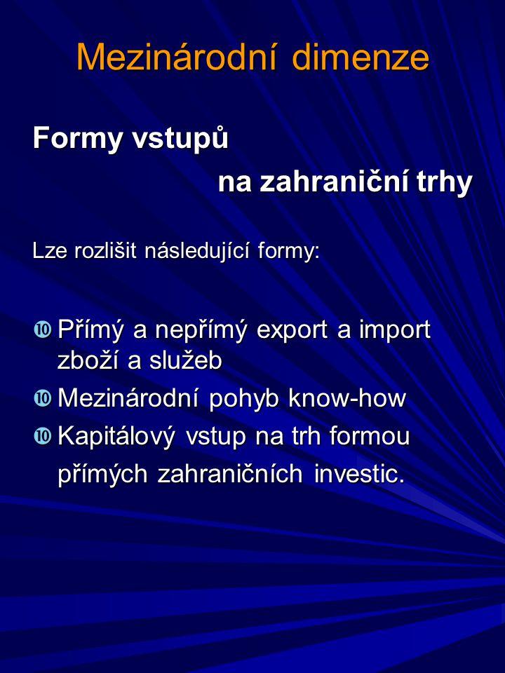 Mezinárodní dimenze Formy vstupů na zahraniční trhy