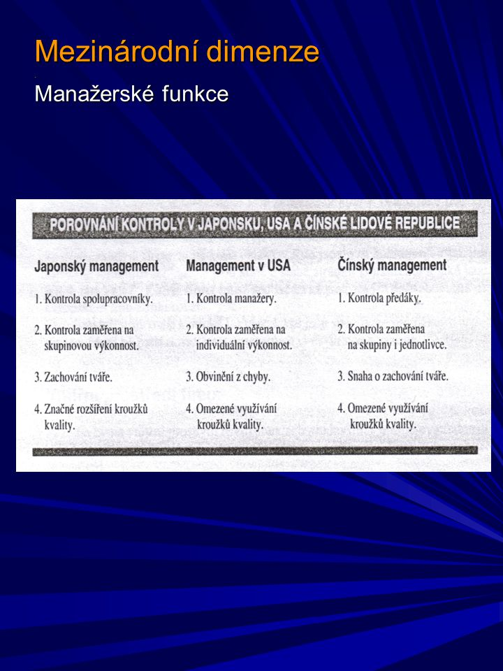 Mezinárodní dimenze . Manažerské funkce