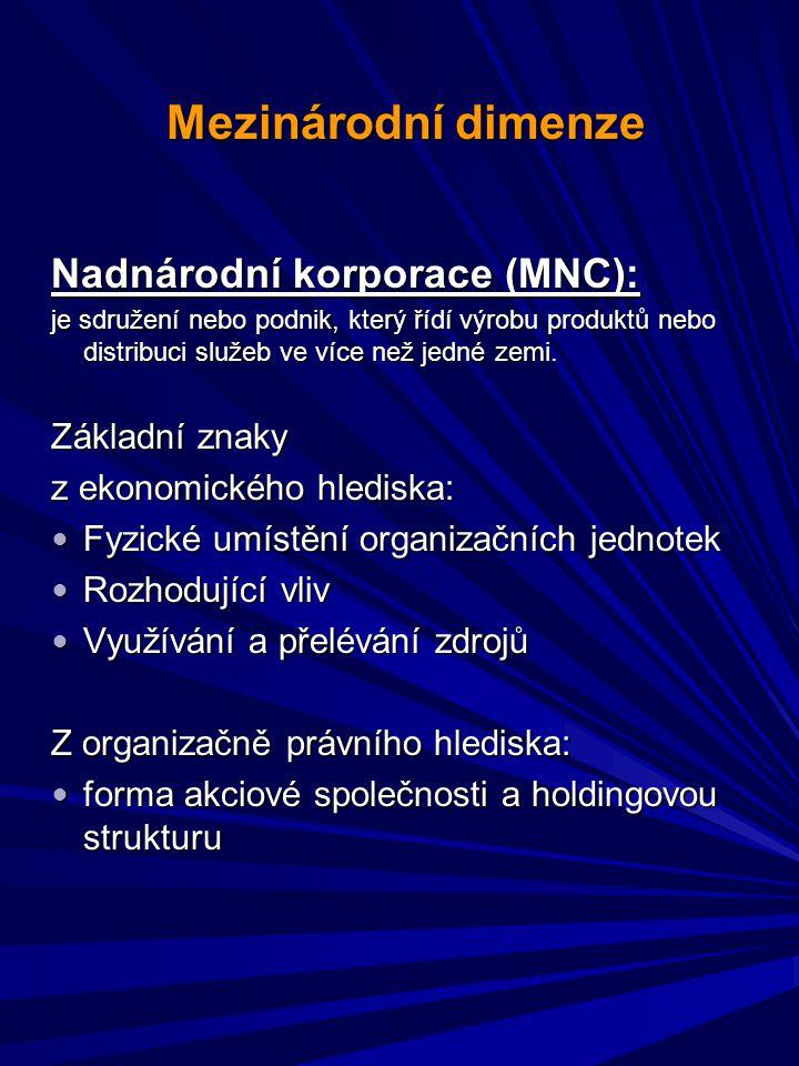 Nadnárodní korporace (MNC):