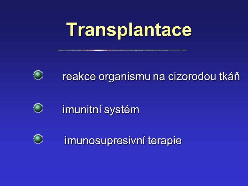 Transplantace reakce organismu na cizorodou tkáň imunitní systém