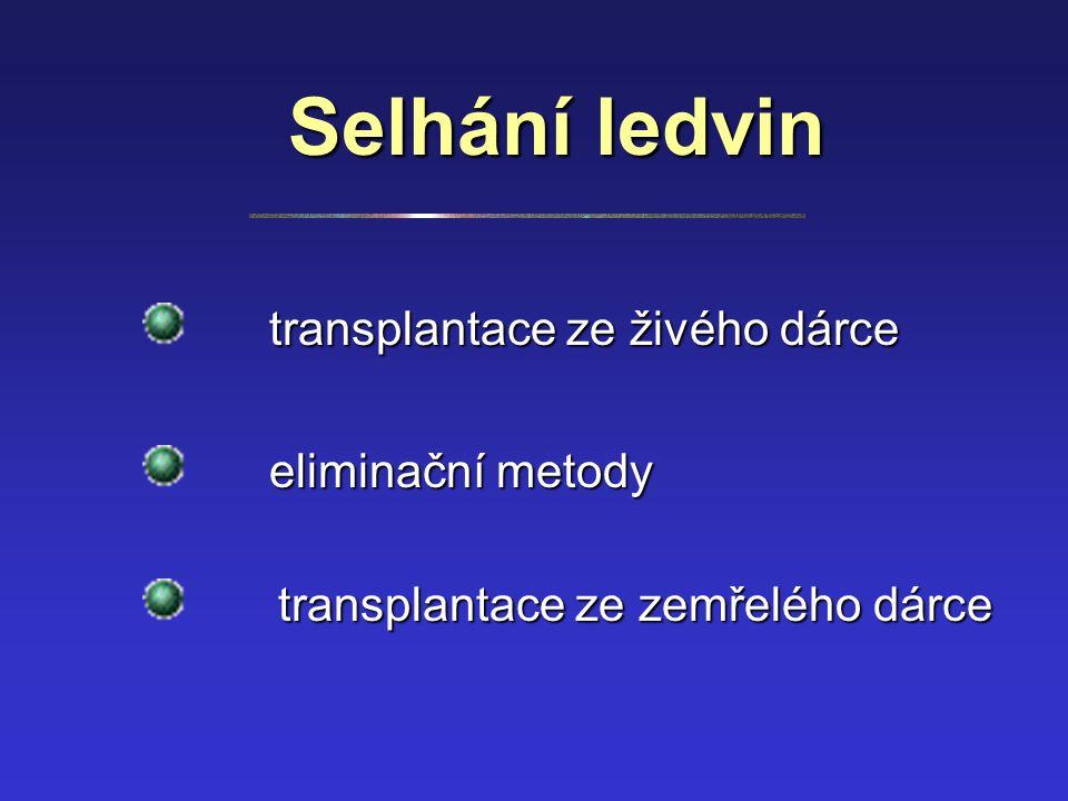 Selhání ledvin transplantace ze živého dárce eliminační metody