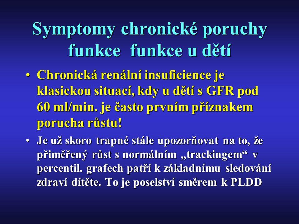 Symptomy chronické poruchy funkce funkce u dětí
