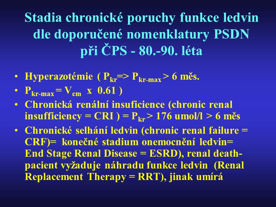 Stadia chronické poruchy funkce ledvin dle doporučené nomenklatury PSDN při ČPS - 80.-90. léta