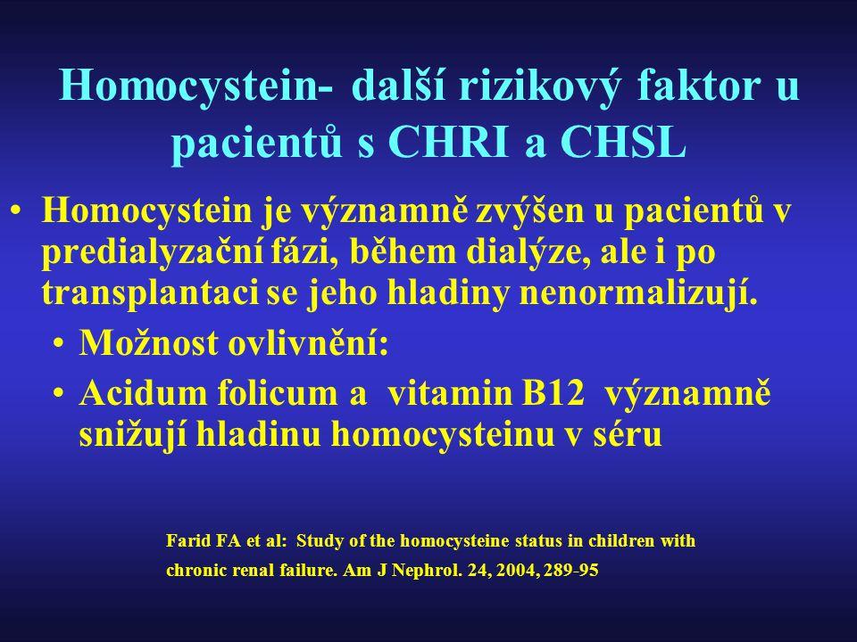 Homocystein- další rizikový faktor u pacientů s CHRI a CHSL