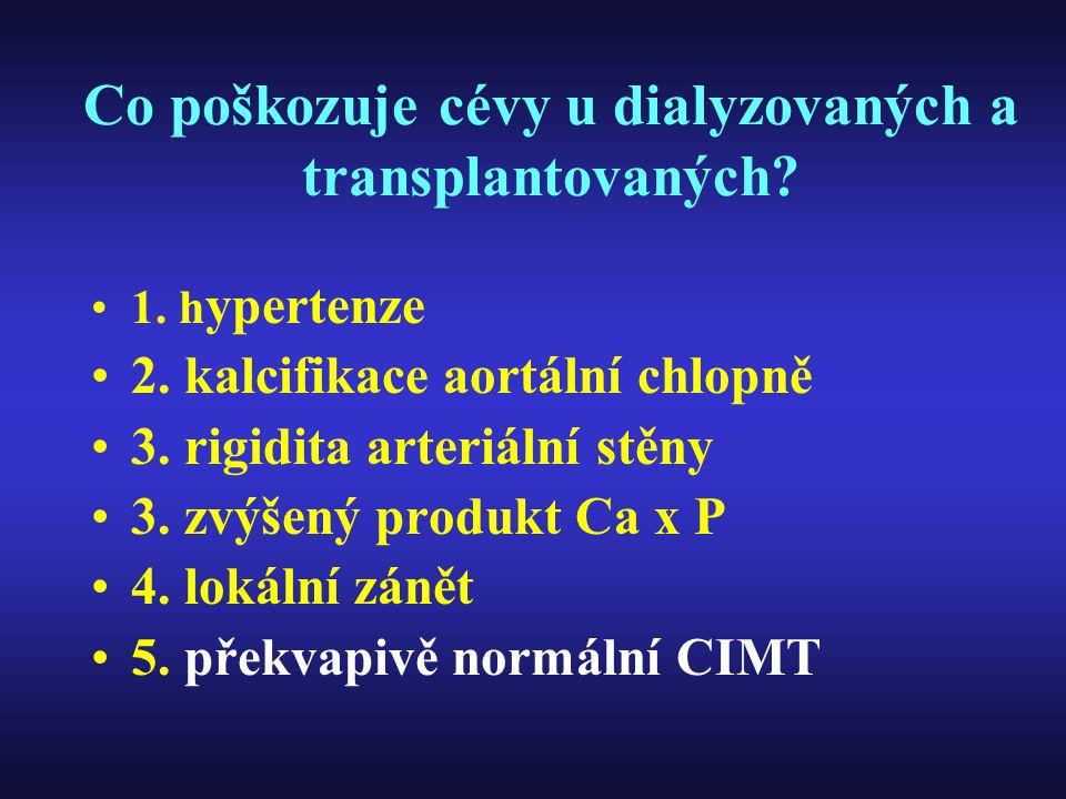 Co poškozuje cévy u dialyzovaných a transplantovaných