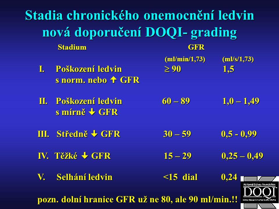 Stadia chronického onemocnění ledvin nová doporučení DOQI- grading