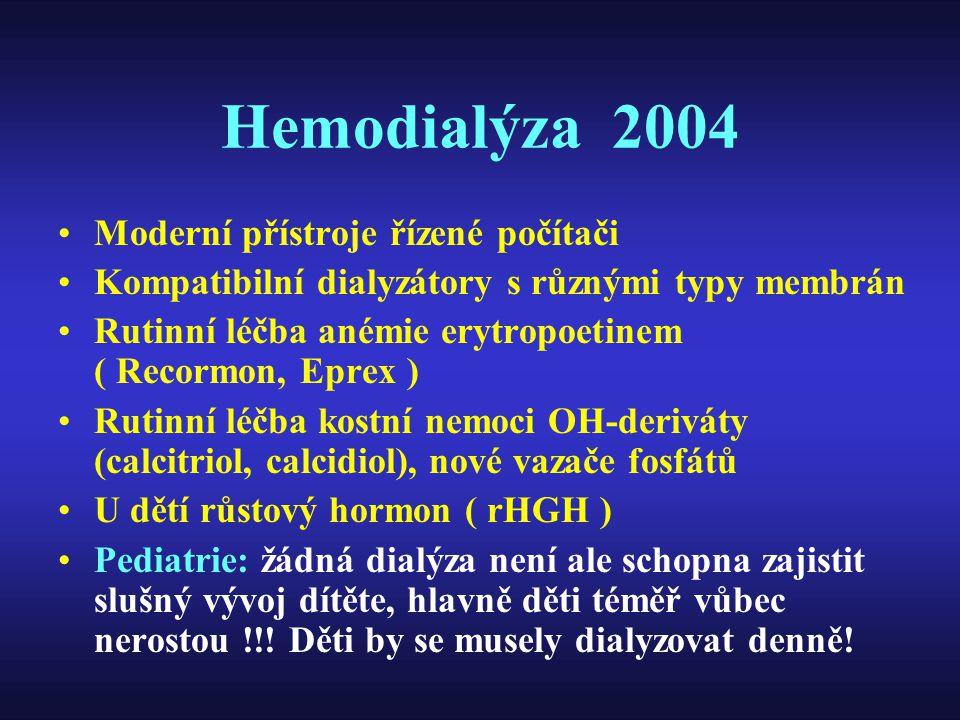 Hemodialýza 2004 Moderní přístroje řízené počítači