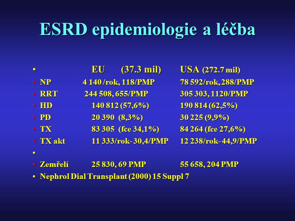 ESRD epidemiologie a léčba