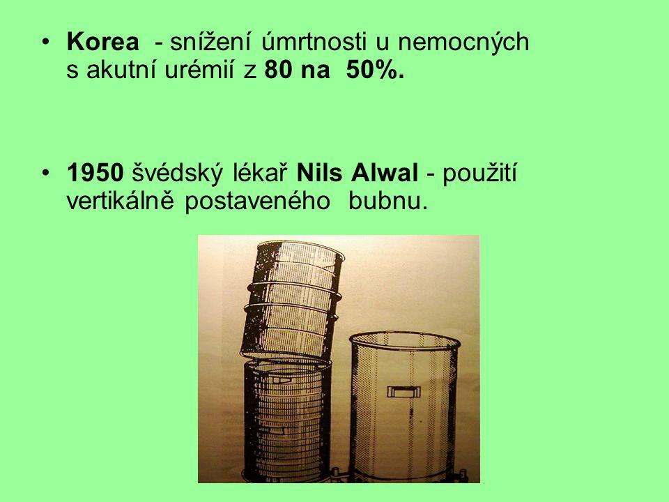 Korea - snížení úmrtnosti u nemocných s akutní urémií z 80 na 50%.