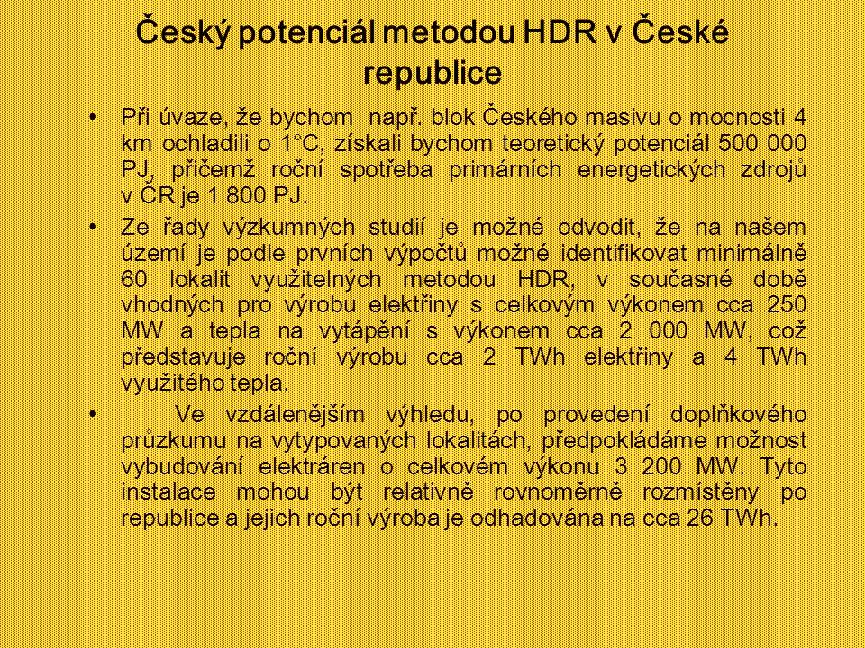 Český potenciál metodou HDR v České republice