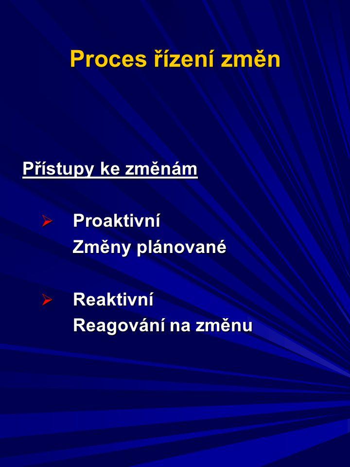 Proces řízení změn Přístupy ke změnám Proaktivní Změny plánované