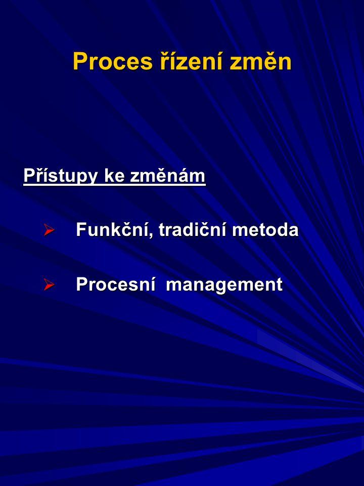 Proces řízení změn Přístupy ke změnám Funkční, tradiční metoda