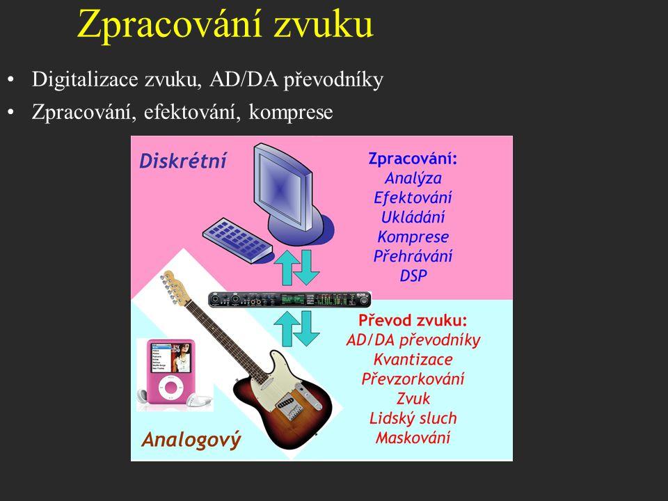 Zpracování zvuku Digitalizace zvuku, AD/DA převodníky