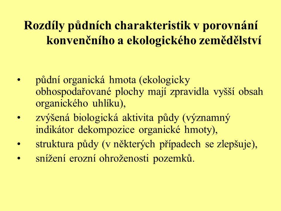 Rozdíly půdních charakteristik v porovnání konvenčního a ekologického zemědělství