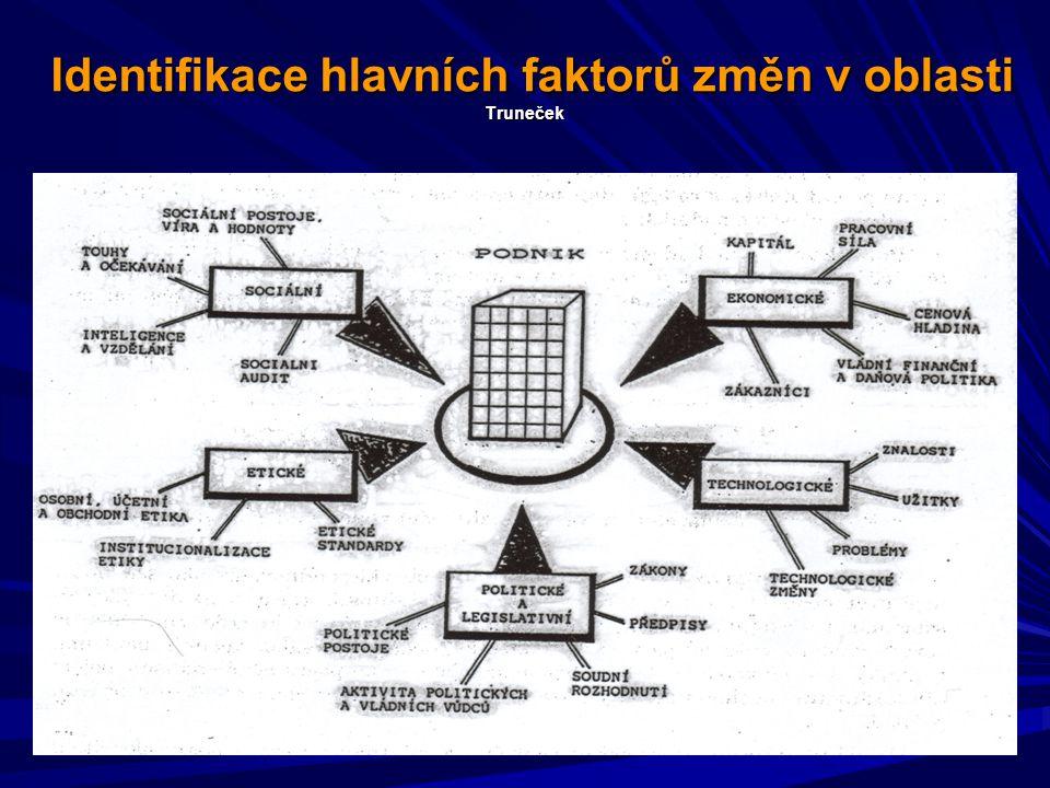 Identifikace hlavních faktorů změn v oblasti Truneček