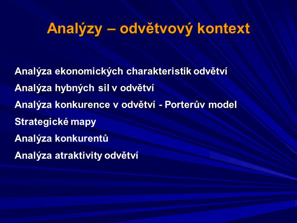 Analýzy – odvětvový kontext