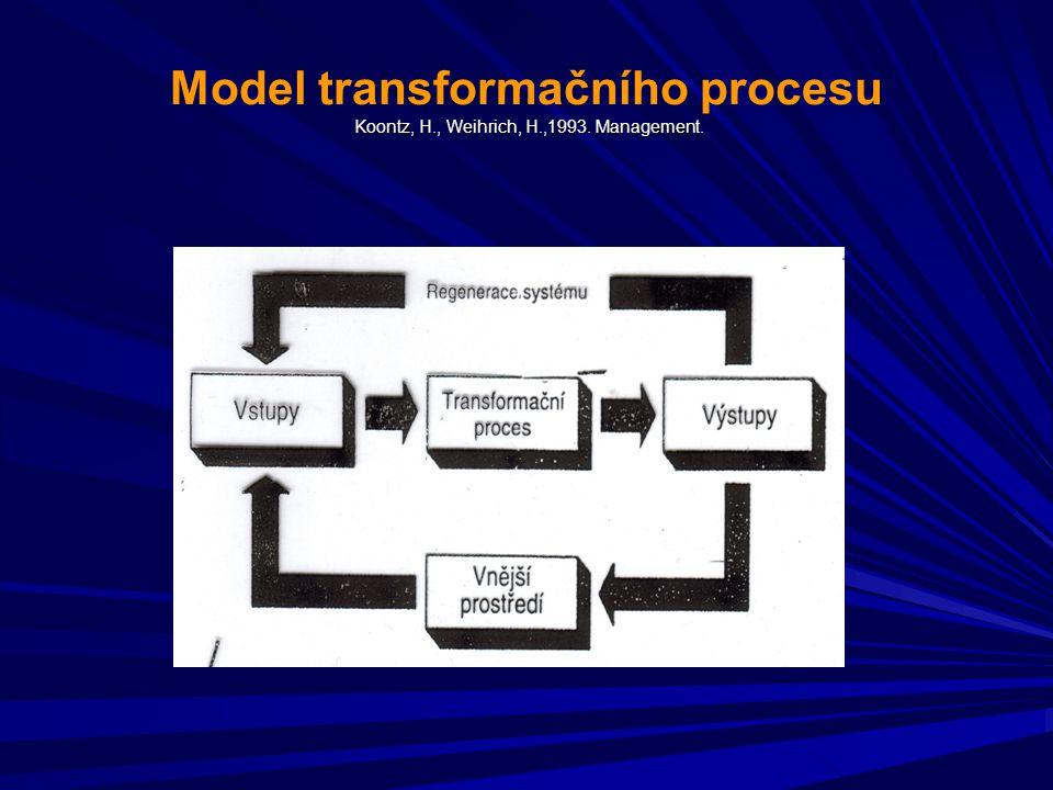 Model transformačního procesu Koontz, H. , Weihrich, H. ,1993