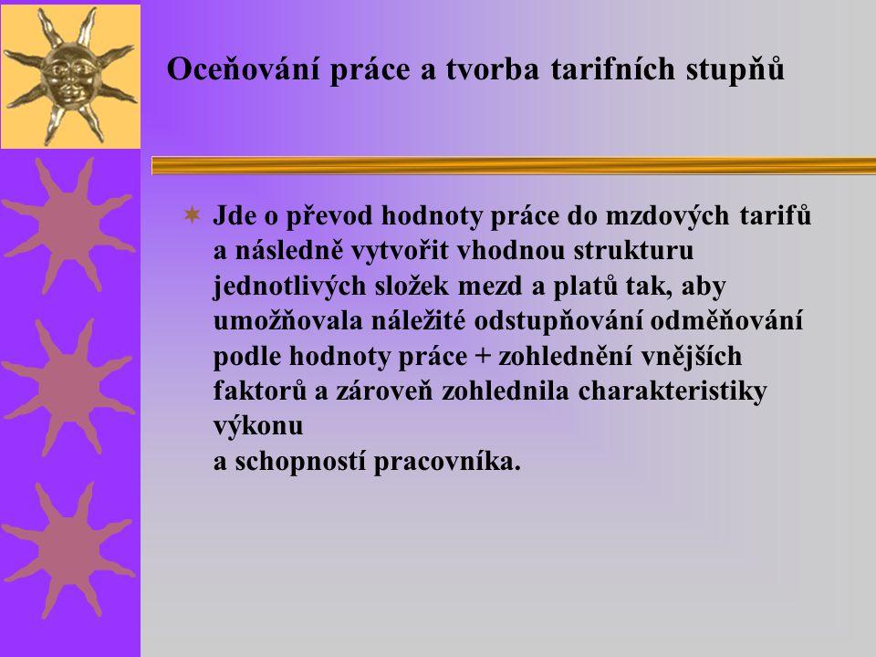 Oceňování práce a tvorba tarifních stupňů