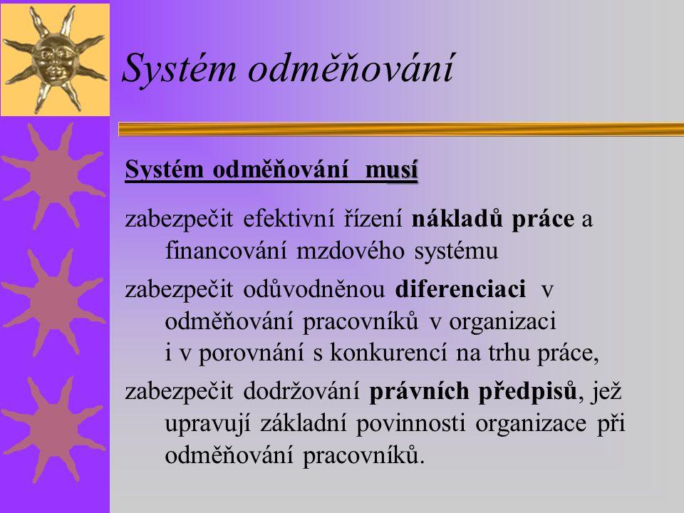 Systém odměňování Systém odměňování musí
